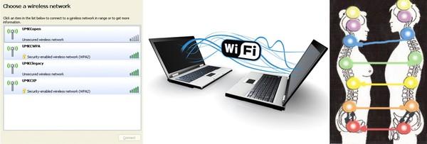 Аналогия между wi-fi - соединениями и чакрами человека