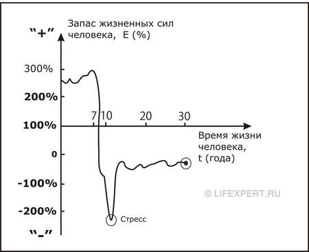 http://www.lifexpert.ru/media/cache/b7/52/b752b7992b8d5e425e31b664532449e9.jpg