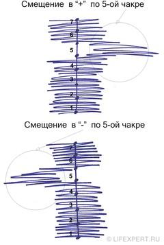 http://www.lifexpert.ru/media/cache/cd/d5/cdd5f2f2d9db25835d488039ab6685f5.jpg